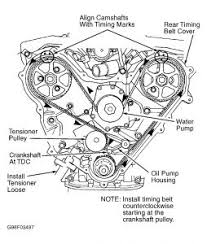 1998 chrysler concorde timing chain engine mechanical problem timing belt