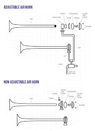 diagram of parts of an air horn adjustable and non adjustable Train Horn Installation Diagram complaint air horn does not blow or sounds weak assuming that the plumbing is correct, we will check for tuning tuning refers not to adjusting the horn train horn wiring diagram