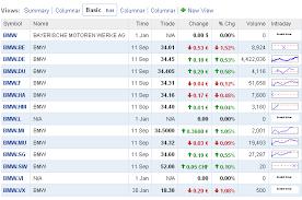 Download Free Data From Yahoo Finance Uk Chartoasis Com