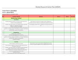 Sample Marketing Timeline Template - Sarahepps.com -