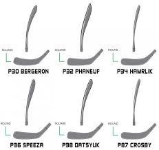 Reebok Pattern Database Hockey Stick Curve Pictures