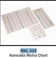 Kannada Matra Chart Teaching Aid