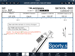 Sporty S Chart Subscription