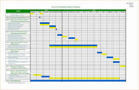 Pto Tracking Spreadsheet 006 Excel Tracker Template Ideas