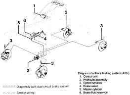 similiar abs system diagram keywords anti lock brakes abs