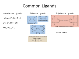 Coordination Chemistry - ppt download