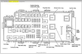 2006 f250 fuse diagram alternator wiring diagram features