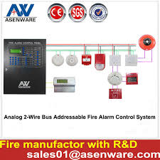 advanced intelligent fire alarm annunciator panels aw afp2188 firelite remote annunciator at Fire Alarm Annunciator Wiring Diagram