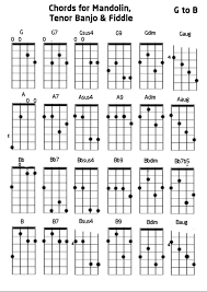 Complete Mandolin Chord Chart 22 Factual Mandolin Tab Chart