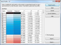 Advanced Grayscale G7 Calibration