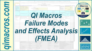 process failure modes and effects analysis fmea template in excel to perform failure modes and effects analysis