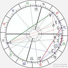 Serena Williams Birth Chart Horoscope Date Of Birth Astro