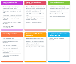 Questions To Ask On Work Experience Interviews And Job Offers Complete Guide To Hiring Staff