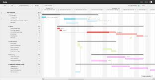 Make A Time Schedule How To Schedule Time For Project Planning Teamgantt Blog