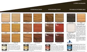 Old Masters Stain Products Days Paints Design Benjamin