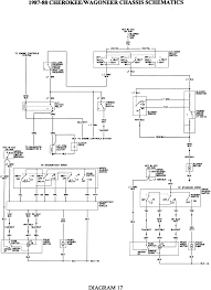 jeep xj wiring diagram example pictures 13556 linkinx com full size of jeep jeep xj wiring diagram example pics jeep xj wiring diagram
