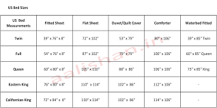 Bed Sheet Sizes Chart Us Bed duvet size chart malmod for
