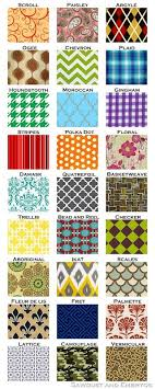 Popular pattern names in fabric design, patterns, and repeats.