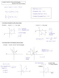 complex numbers polar and rectangular summary notes