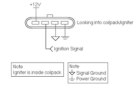 denso ls1 6 coils no spark vi pec i series link engine management ls1 wiring png