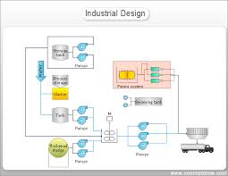 samples engineering diagrams sample 1 process flow diagram pfd