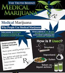 what diseases is medical marijuana used for