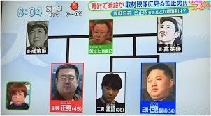 「2017年 - 朝鮮民主主義人民共和国(北朝鮮)の最高指導者・金正恩の異母兄である金正男がマレーシアのクアラルンプール国際空港で暗殺」の画像検索結果