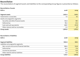 Notes To The Consolidated Financial Statements For The 2009