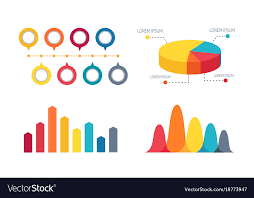 Pie Chart And Bar Graphs