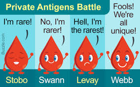Blood Type Rarity Chart Things We Bet You Didnt Know About The Rare Blood Types