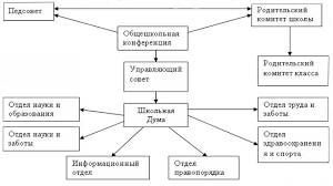 Отчет о результатах самообследования МКОУ Терновская СОШ ris publ docl