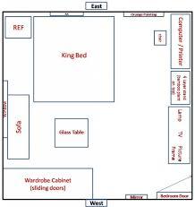 master bedroom furniture layout. 10X12 Bedroom Furniture Layout Feng Shui Interior Design UniqueBedroom Layouts Master I