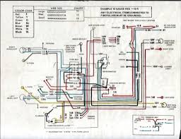 manx wiring harness on wiring diagram vw manx wiring harness dune buggy wiring harness diagram solidfonts oxygen sensor extension harness manx buggy