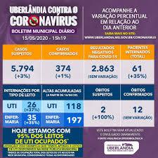 Boletim Coronavírus #Covid-19 | Confira... - Prefeitura de Uberlândia