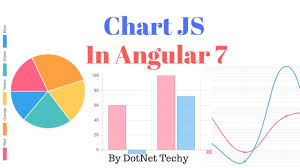 Chart Js With Angular 2 How To Use Chartjs In Angular 7