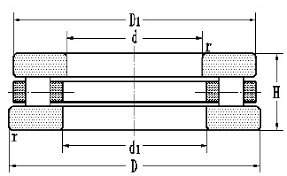 Thrust Bearing Size Chart Dimensions Chart Of Ball Bearing Units_cylindrical Roller