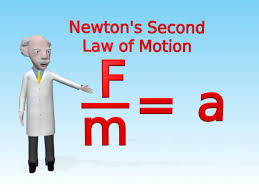 mac shows the equation f ma rearranged to give force divided by mass equals acceleration