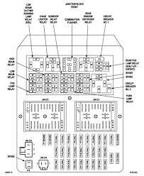 32 fresh 06 jeep commander fuse box diagram createinteractions 2000 jeep grand cherokee fuse box diagram 06 jeep commander fuse box diagram new 38 fresh 2000 jeep grand cherokee fuse panel diagram