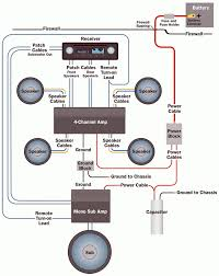 speaker amp wiring diagram subwoofer wiring diagrams sonic Mono Audio Amplifier Sonic Electronix speaker amp wiring diagram amplifier wiring diagrams how to add an amplifier to your car