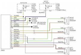 1996 subaru wiring cluster wiring diagram datasource 1996 subaru wiring cluster wiring diagram expert 1996 subaru wiring cluster