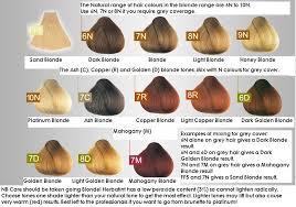 Herbatint Hair Color Chart Elegant 7m Mahogany Blonde
