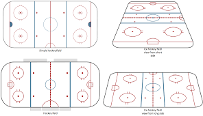 ice hockey diagram   entering offensive zone drill