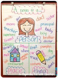 Noun Picture Chart A Cupcake For The Teacher Anchor Chart Eye Candy