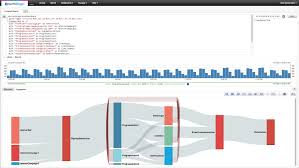 sumo logic transaction analytics overview video sumo logic youtube