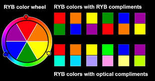 Wonderful Color Wheel Ryb With Optical Compliments Ryb Complementing Colours  Rgb