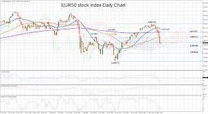 Technical Analysis Eurostoxx50 Eur50 Stock Index To