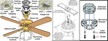 ceiling fans parts