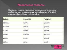 Презентация на тему Презентация по немецкому языку для класса  11 Модальные глаголы