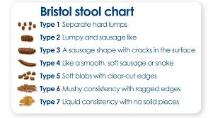 Childrens Stool Chart What Your Childs Poop Can Tell You Kabrita Usa