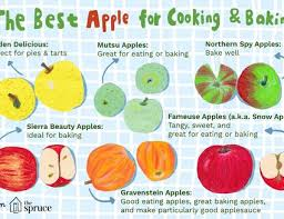 The Best Apples For Every Kind Of Apple Pie